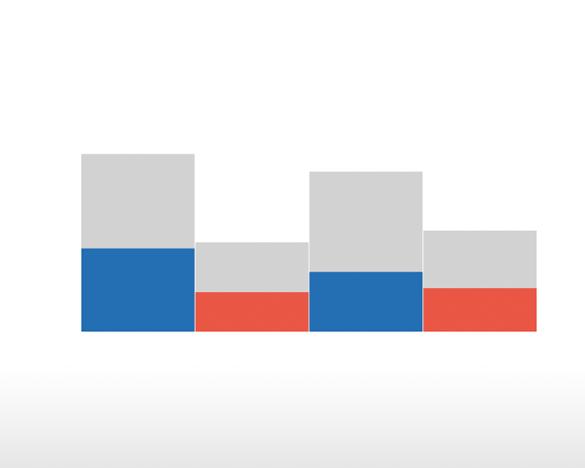 Estadísticas de votaciones Federales en Puebla