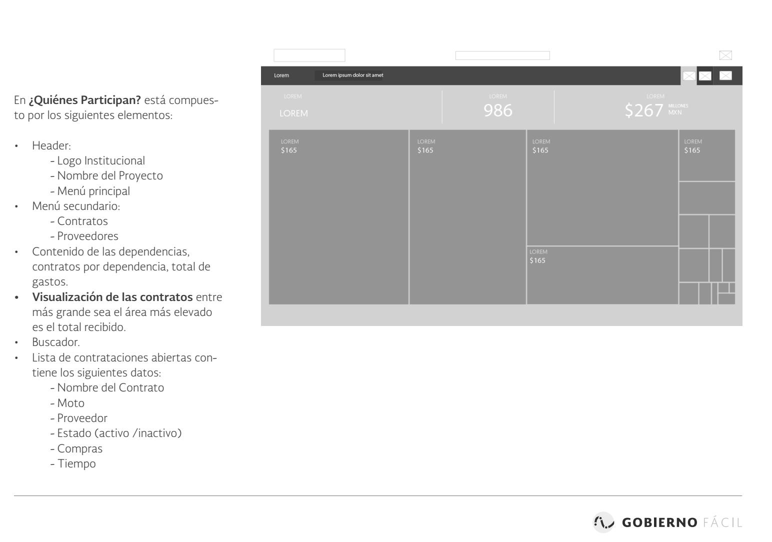 Contrataciones Abiertas de la CDMX: Wireframe