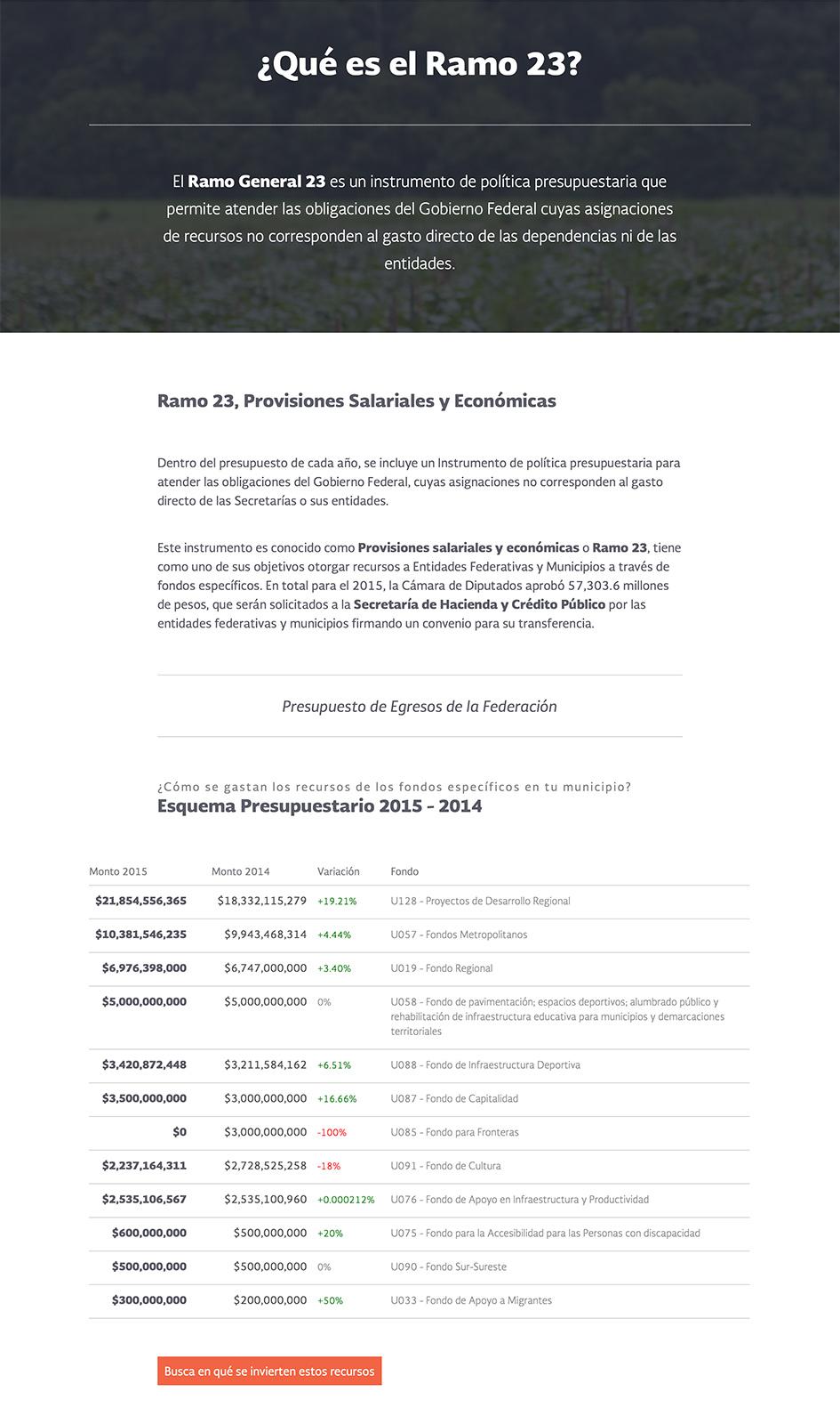 PROYECTOS DE DESARROLLO REGIONAL Ramo 23